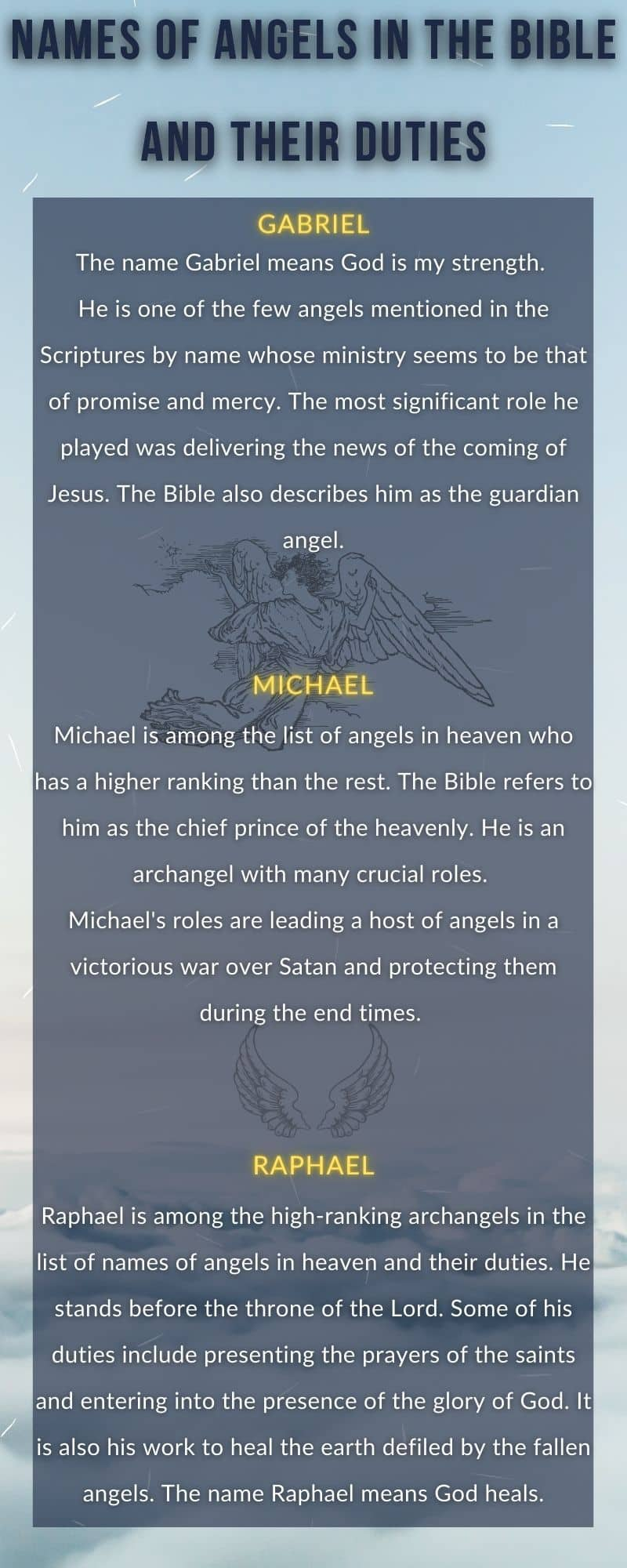 Names of angels in the Bible