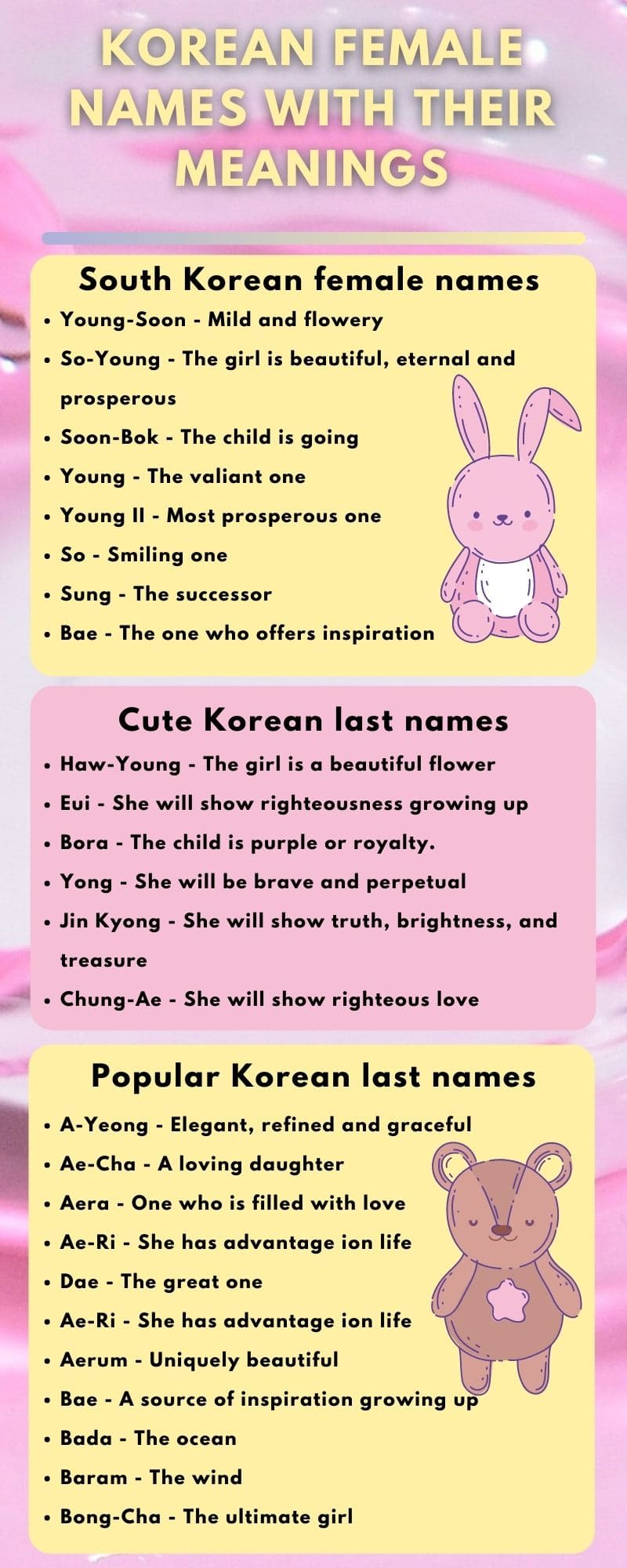 List of Korean female names with their meanings (with infographics)