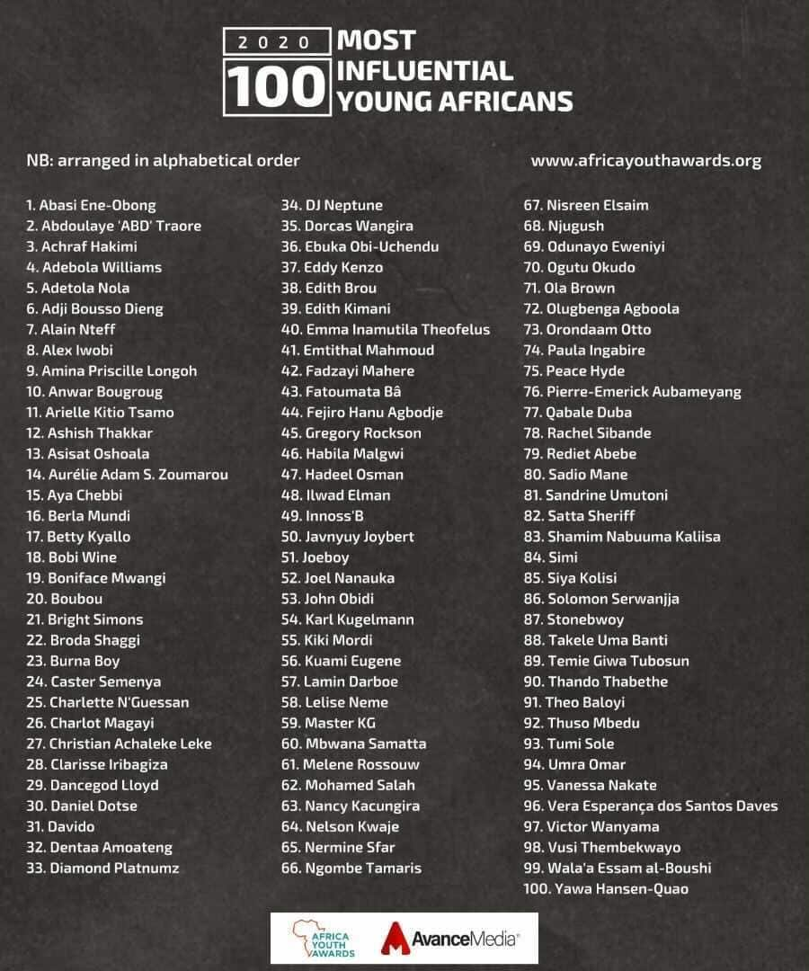 ABD Traore: WatsUp TV CEO named among 2020 100 Most Influential Young Africans