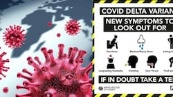 7 major symptoms of the New Delta variant of the COVID-19