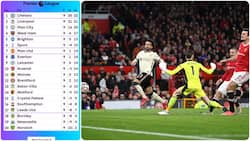 How Premier League table looks after Liverpool humiliated Man United at Old Trafford
