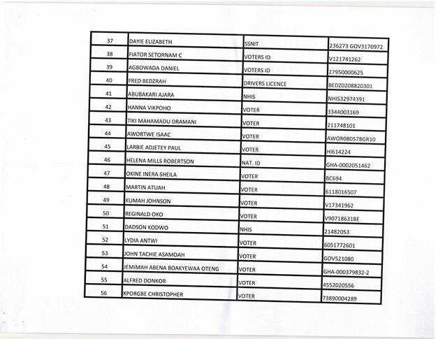 A screenshot of a list
