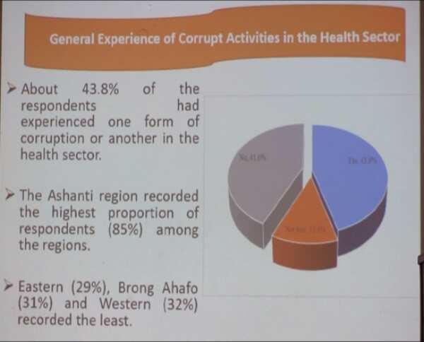 A screenshot of a report