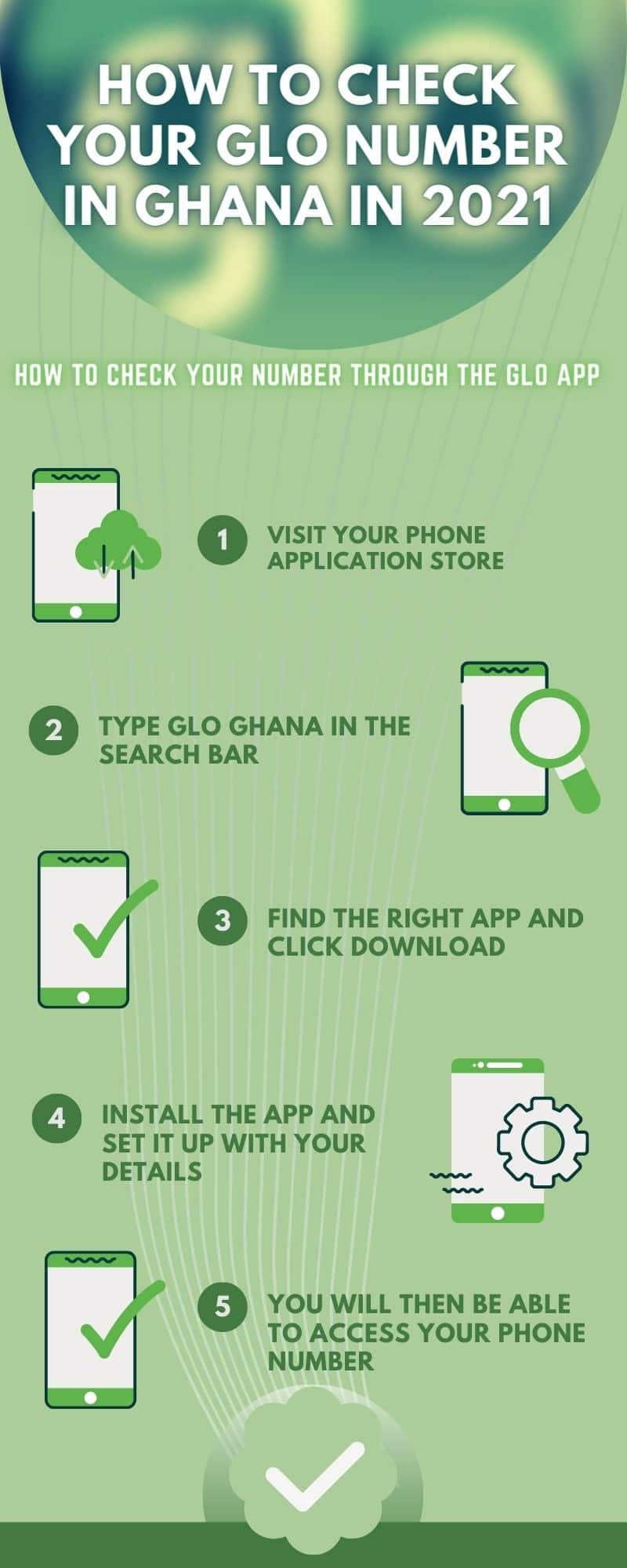 How to check your Glo number