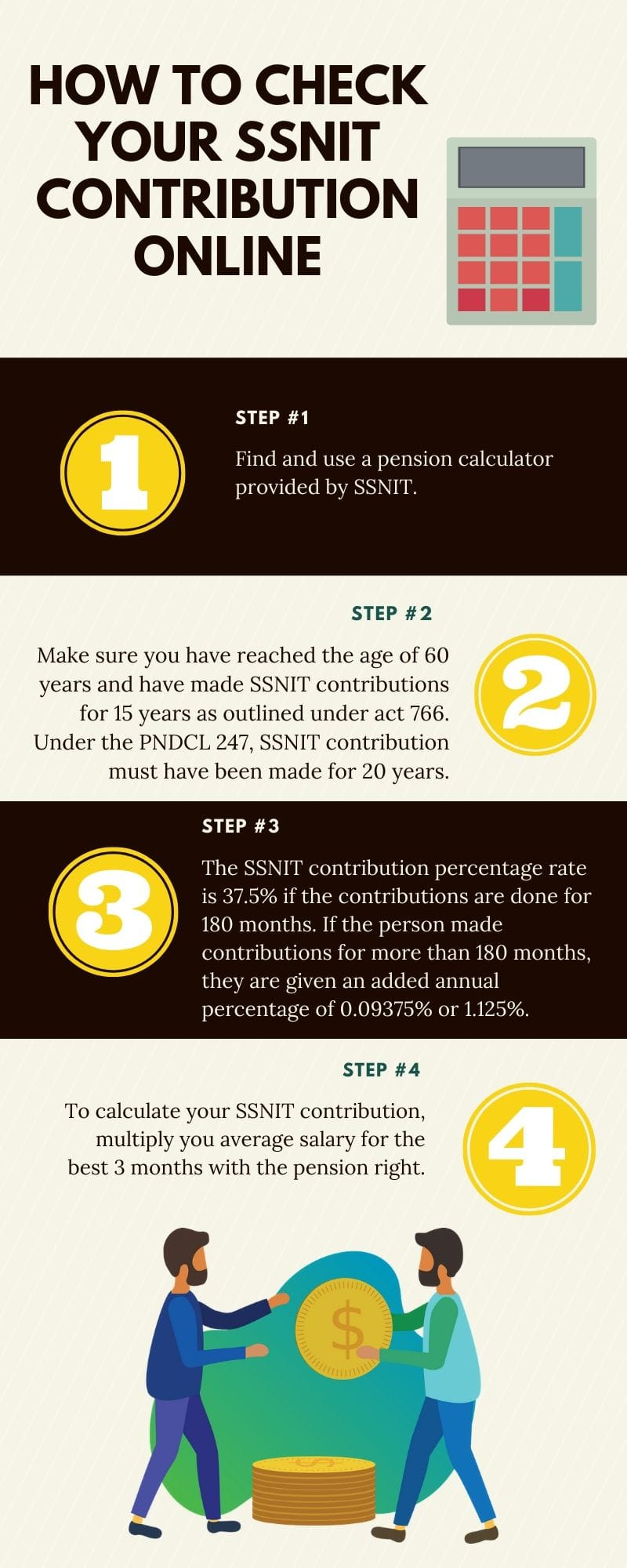 How to check your SSNIT contribution