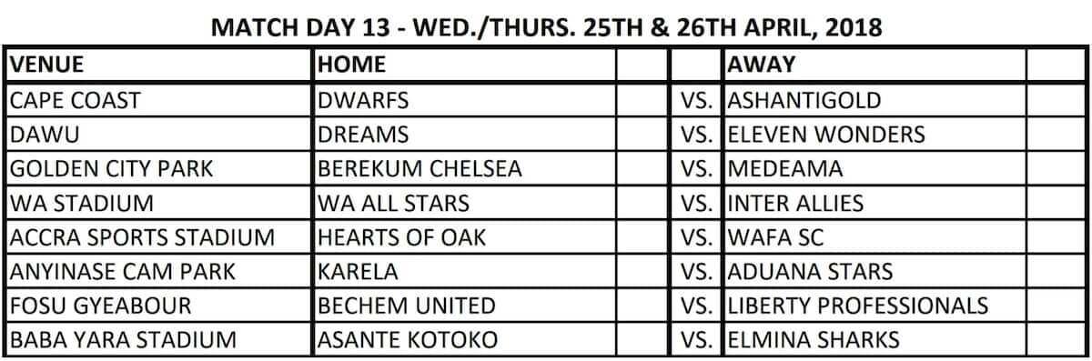ghana league table