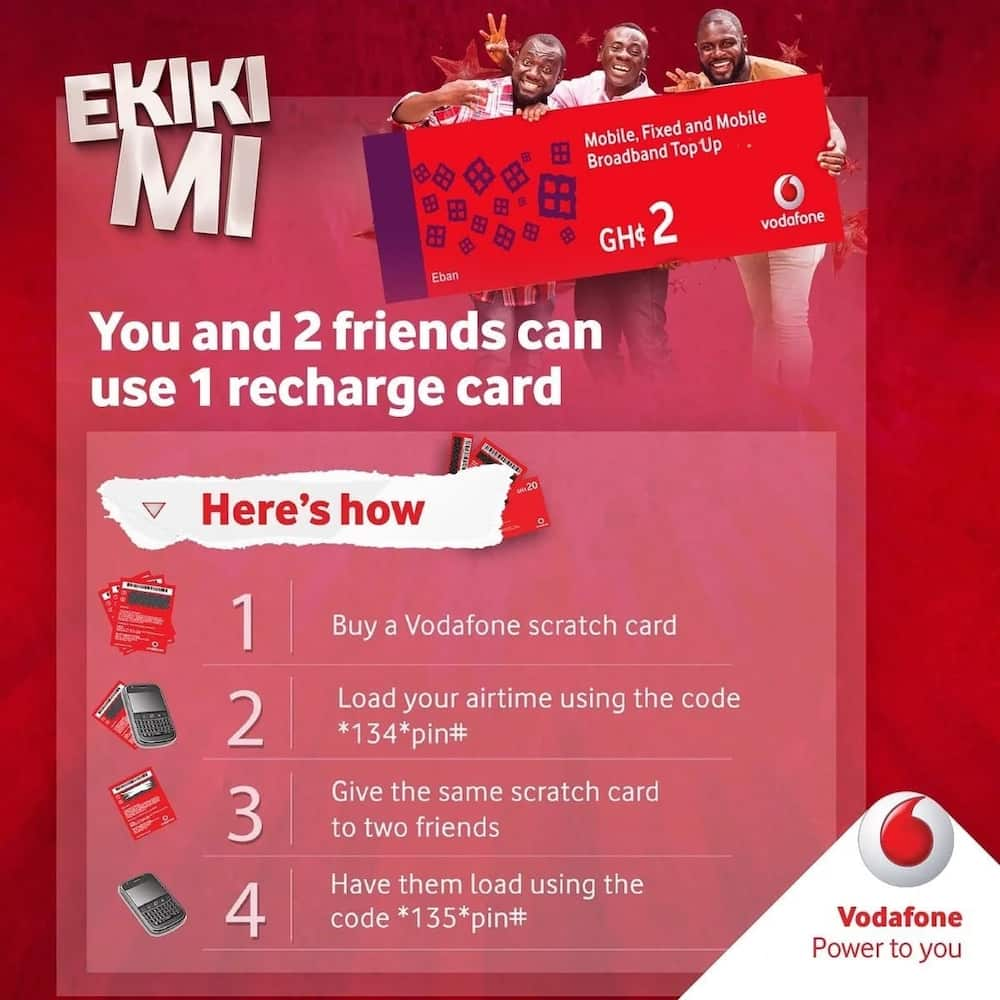 Vodafone Gh Unlimited Browsing Bundles and Codes 2019 ▷ YEN COM GH