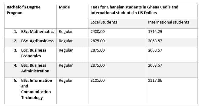 pucg results checker presbyterian university college nursing pharmacy schools in ghana