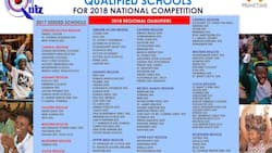 The 135 schools that will participate in #NSMQ2018 in June