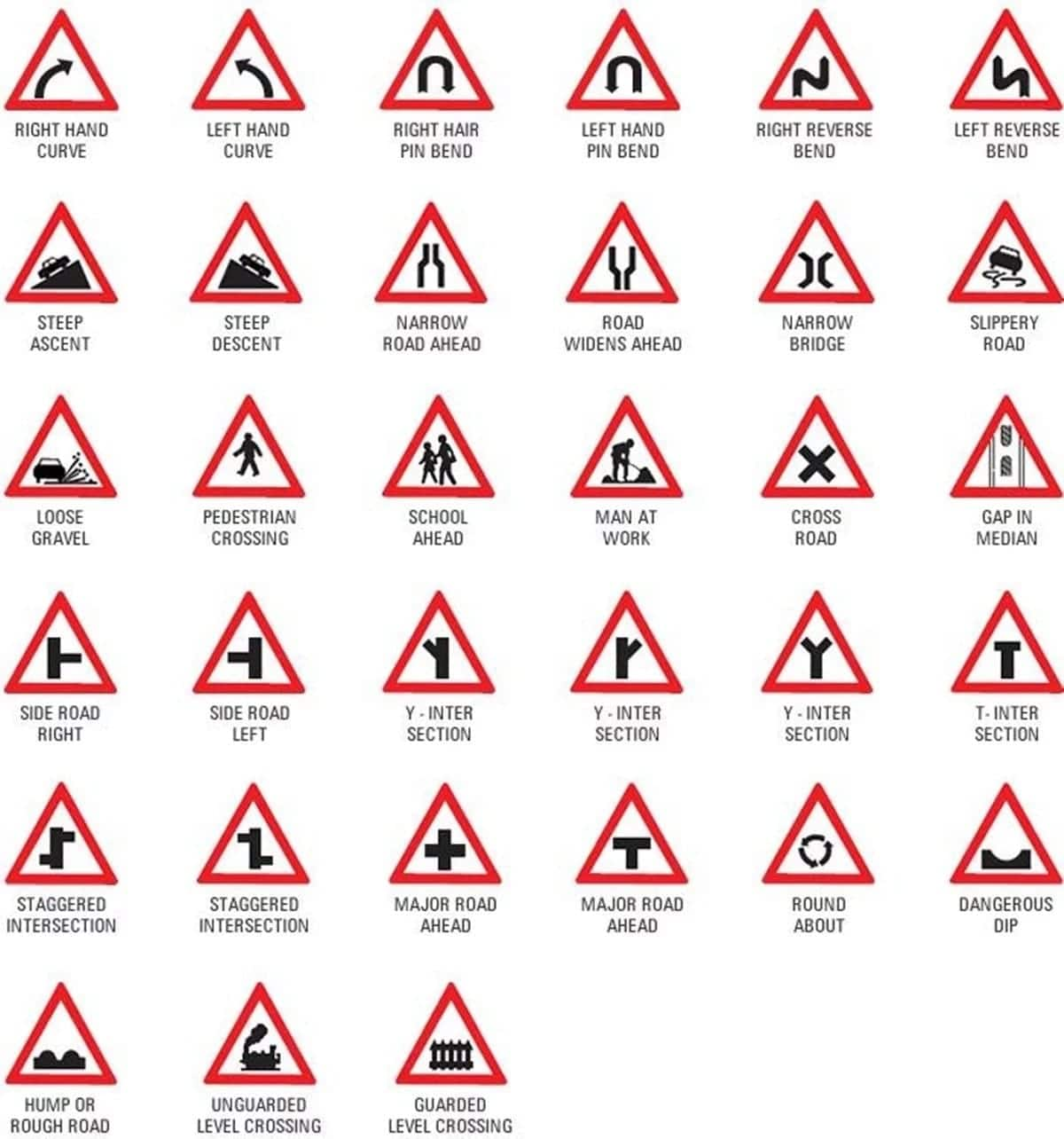Road Signs And Their Meaning In Ghana Yen