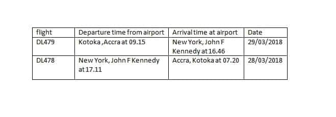 Cheap flights from Accra to New York