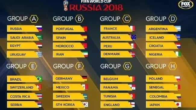 World Cup draw: Nigeria to face Argentina