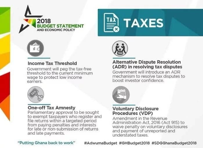 Current rates of withholding tax in Ghana 2018