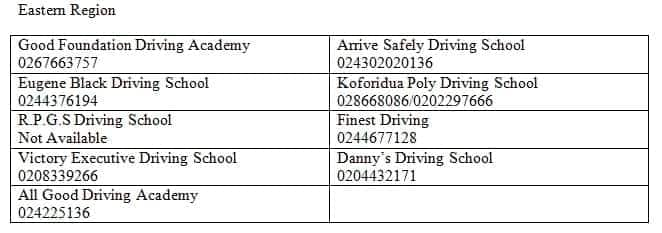 List of DVLA approved schools in Ghana