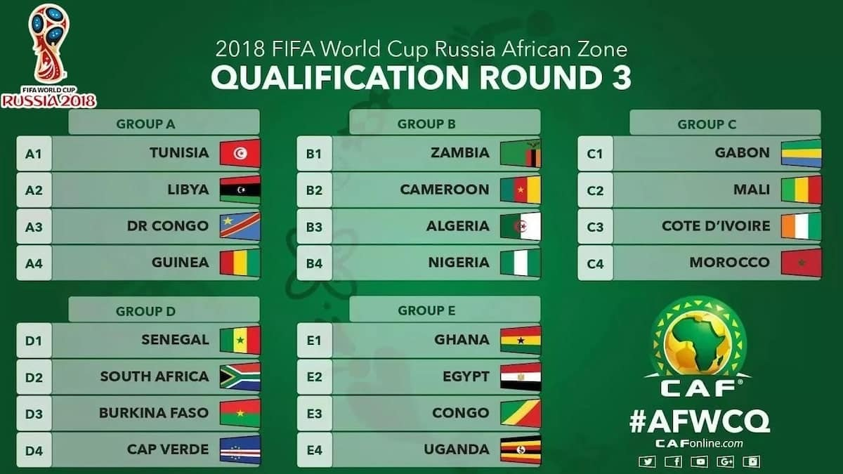 african world cup qualifiers