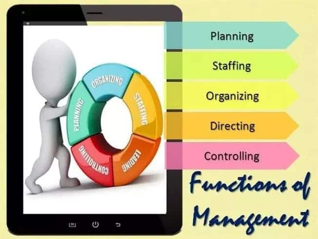 elements of management kotter functions of management henri fayol functions of management functions of management hierarchy