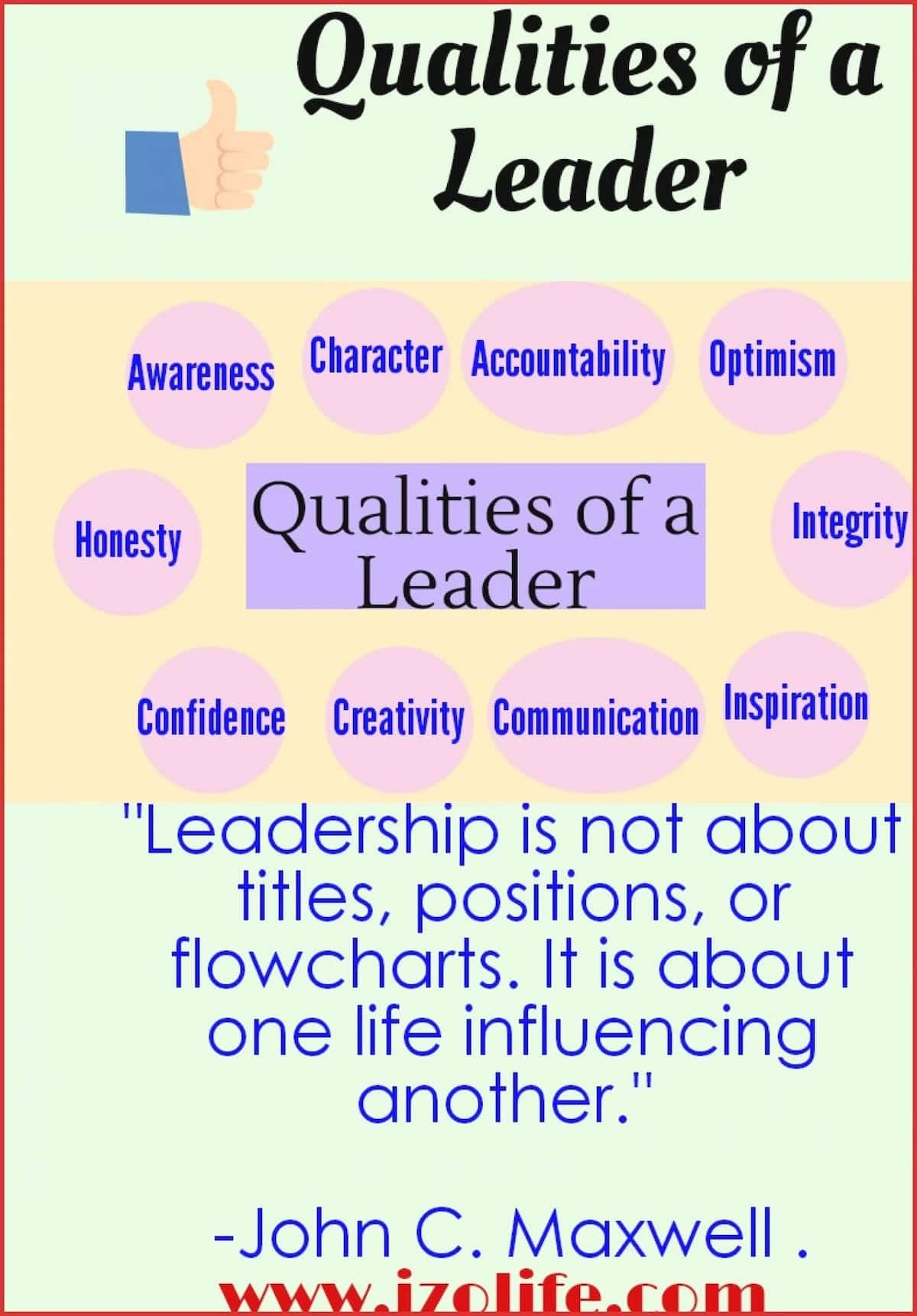 Qualities of a good leader