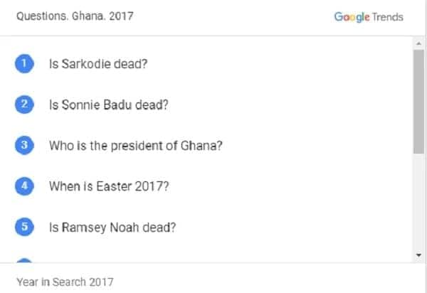 'Is Sarkodie dead' most searched question in Ghana