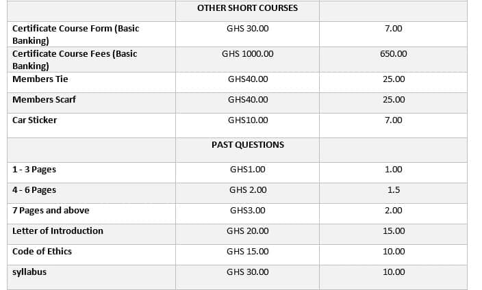 chartered institute of bankers ghana courses chartered institute of bankers ghana fees association of chartered institute of bankers ghana