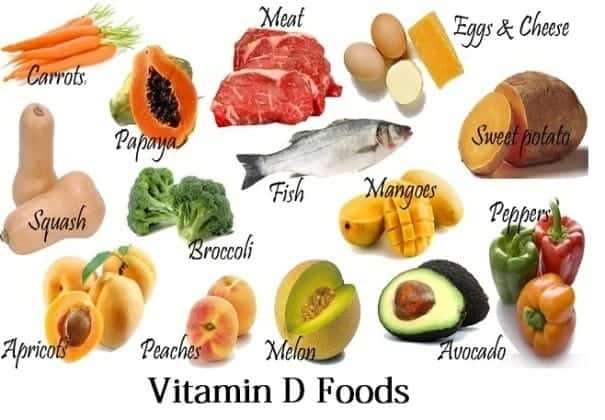 vitamin foods drinks which food vitamins sources naturally source fish rich beverages fortified fatty orange