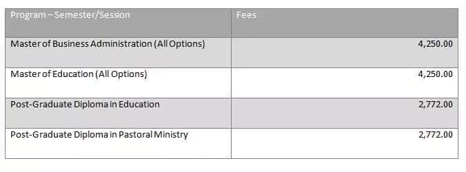 valley view university ghana tuition fees,valley view university fees structure,vvu fees