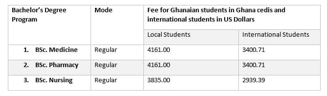 tuition fee of presbyterian university college ghana presbyterian university college accreditation puc ghana presby university courses
