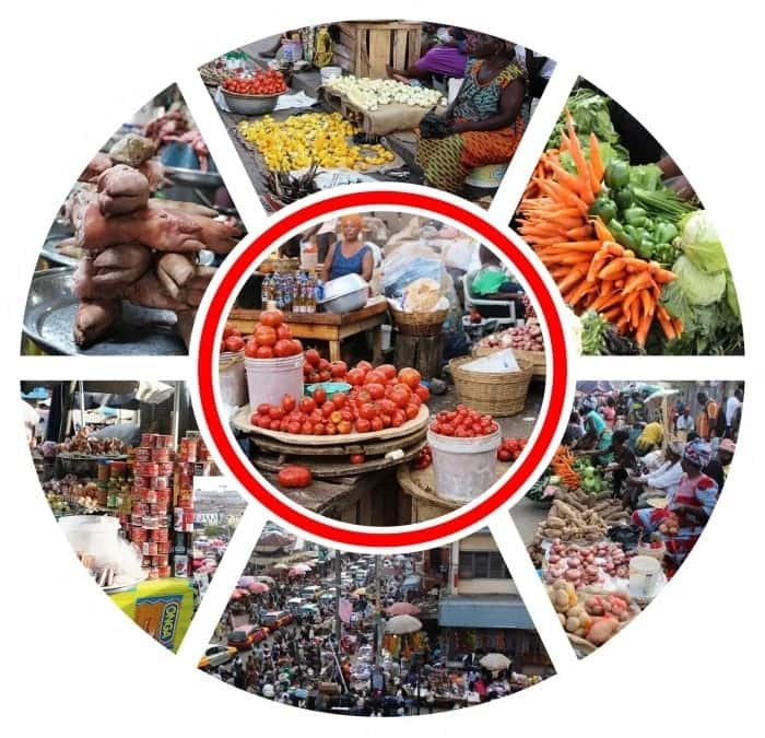 Small business opportunities in Ghana