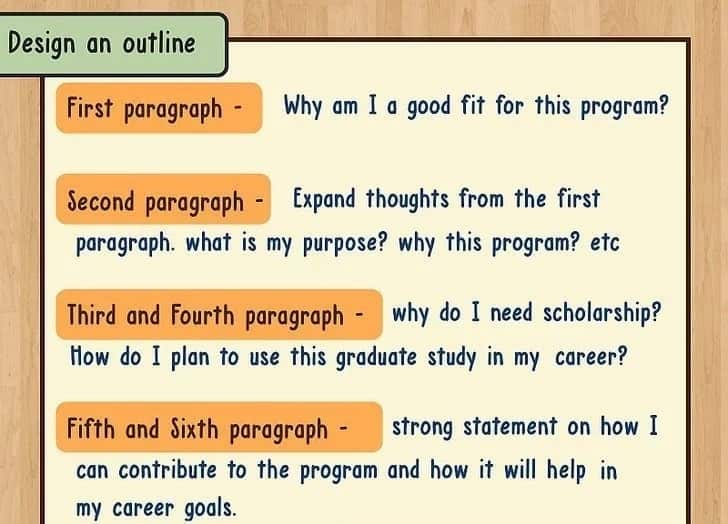 How to write a personal statement Personal statement for scholarship Personal statement tips Personal statement examples