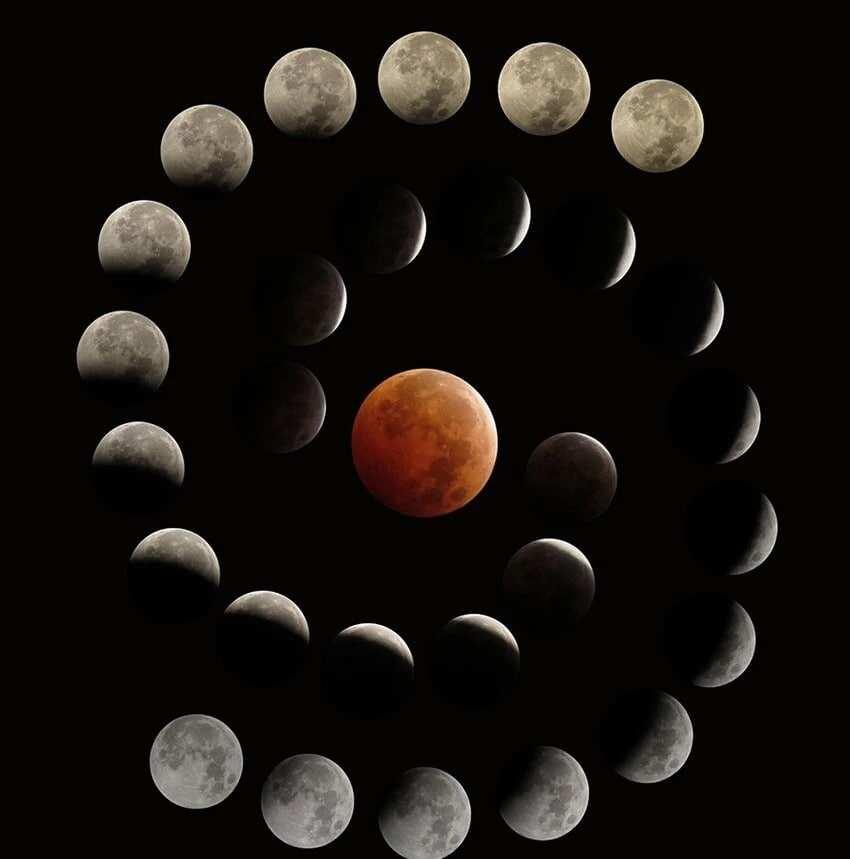 Lunar eclipse bad for eyes
