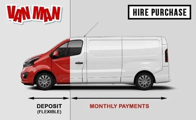 Hire purchase in Ghana