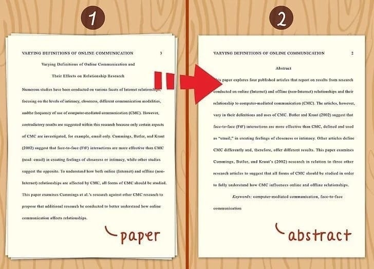 How to write an abstract Abstract examples Abstract writing Abstract in a paper