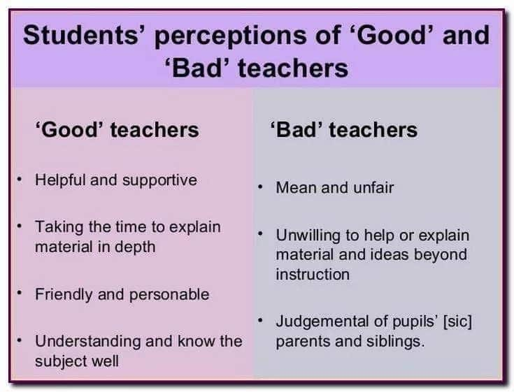 Professional qualities of a good teacher