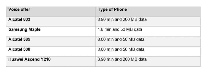 mtn unlimited bundle how to bundle mtn mtn unlimited data plan