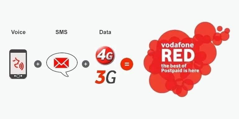 vodafone red bundles, vodafone red activation code, code for vodafone red