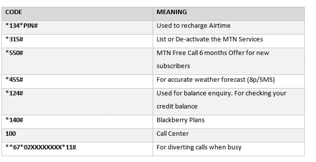 mtn data packages mtn short codes mtn 4g code