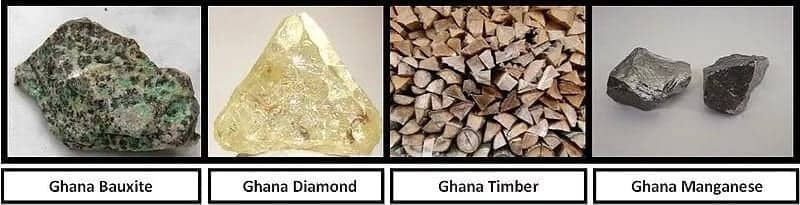 Major natural resources in Ghana and their locations