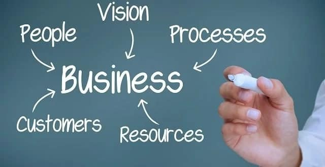 what is business administration
