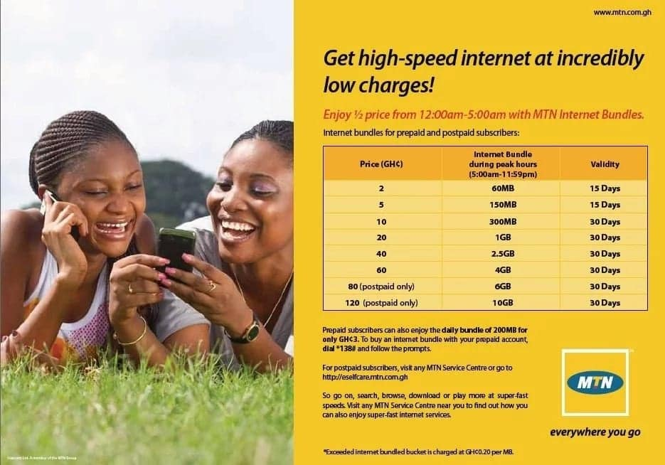 does mtn have unlimited data plan mtn 2 hours unlimited data plan how to get unlimited data plan on mtn