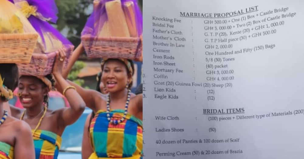 Marriage List That Includes Mortuary, Coffin and Cement fees Among Other Things is Causing Massive Waves