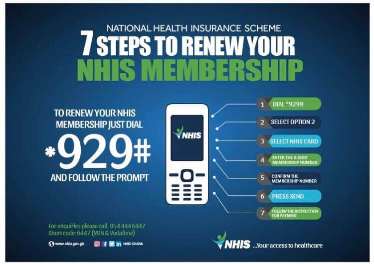 How to renew NHIS