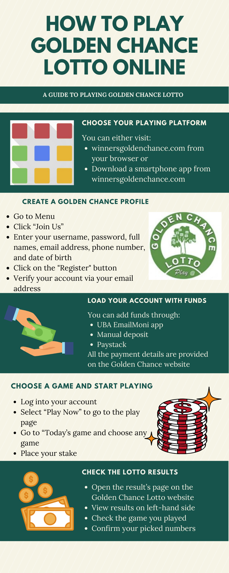 How To Play Golden Chance Lotto Online And Check The Results