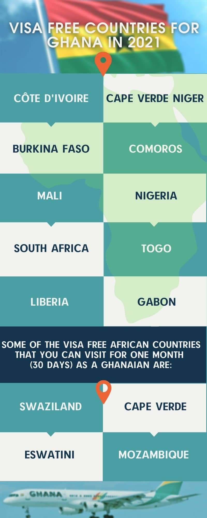 Visa free countries for Ghana