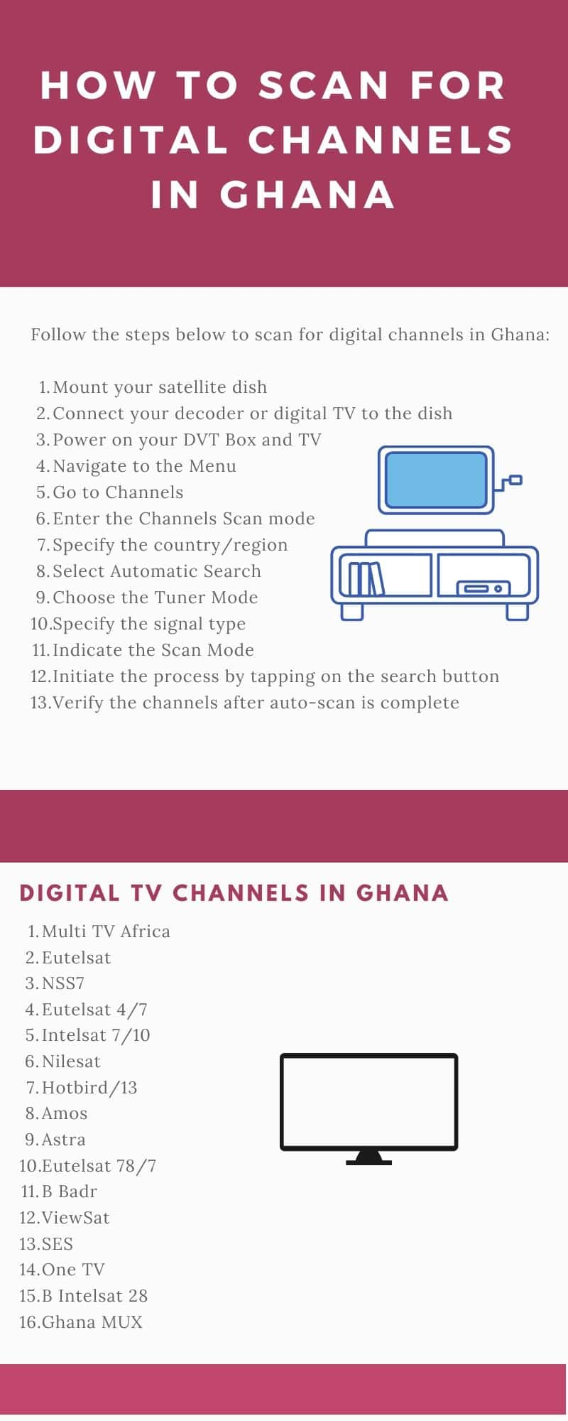 How to scan for digital channels in Ghana