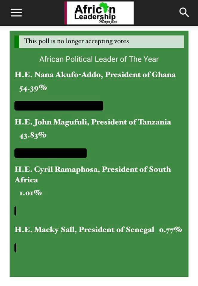 President Akufo-Addo wins African Political Leader of the Year 2020