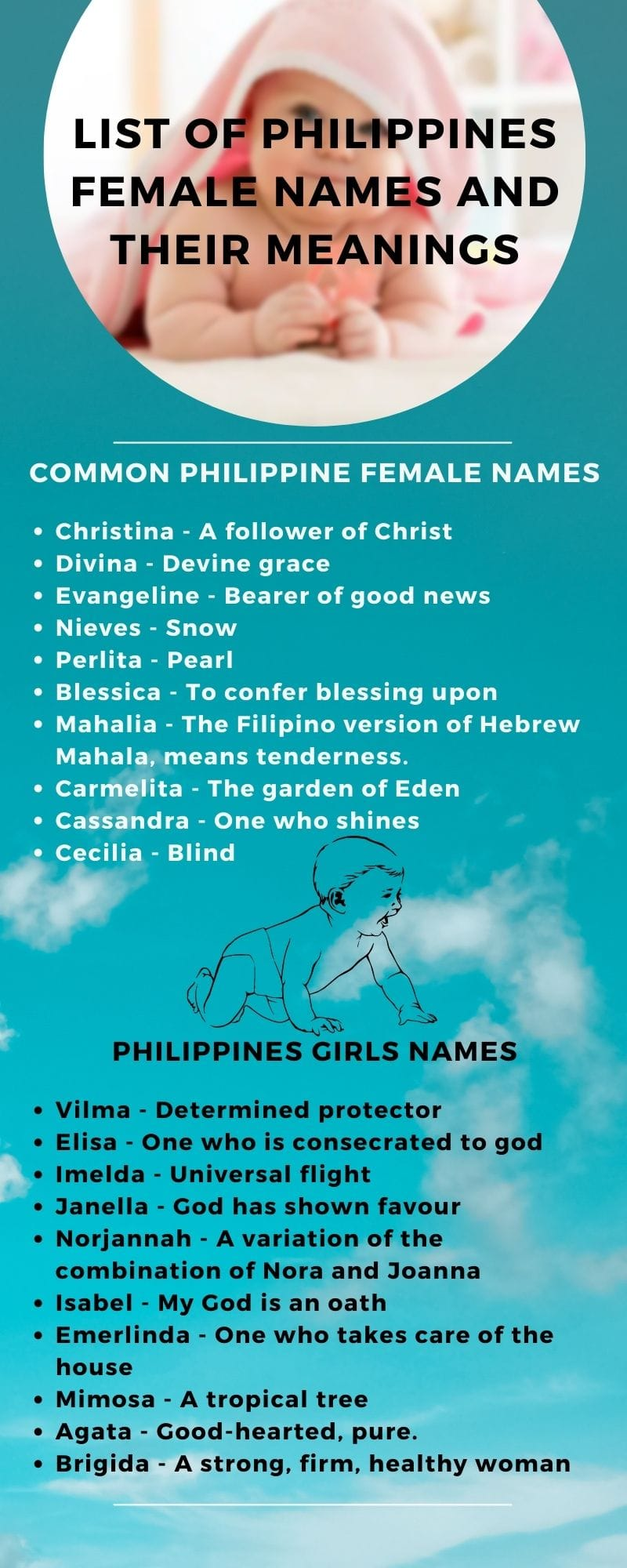 List of Philippines female names