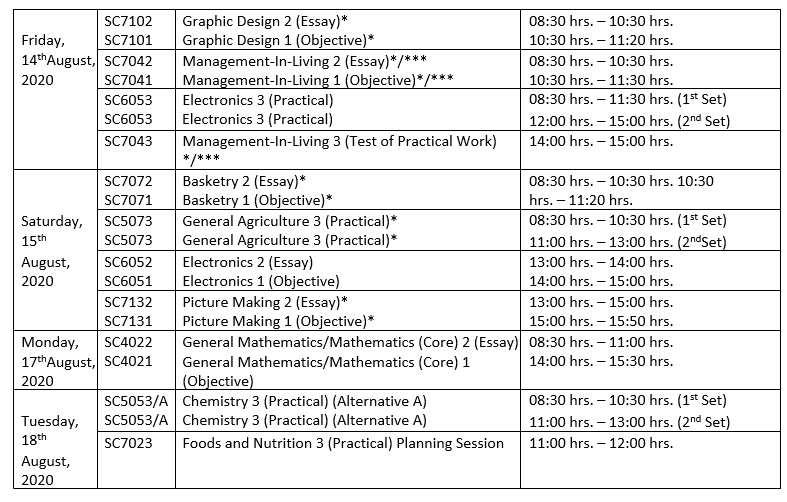 WAEC timetable grading system