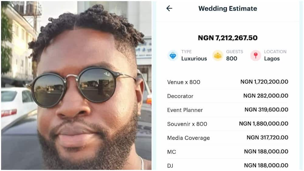 List showing N7.2m cost for marriage ceremony stuns social media, DJ's pay is N188k