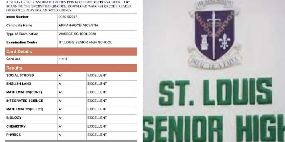 Free SHS results: St Louis students gets straight 8As in 2020 WASSCE