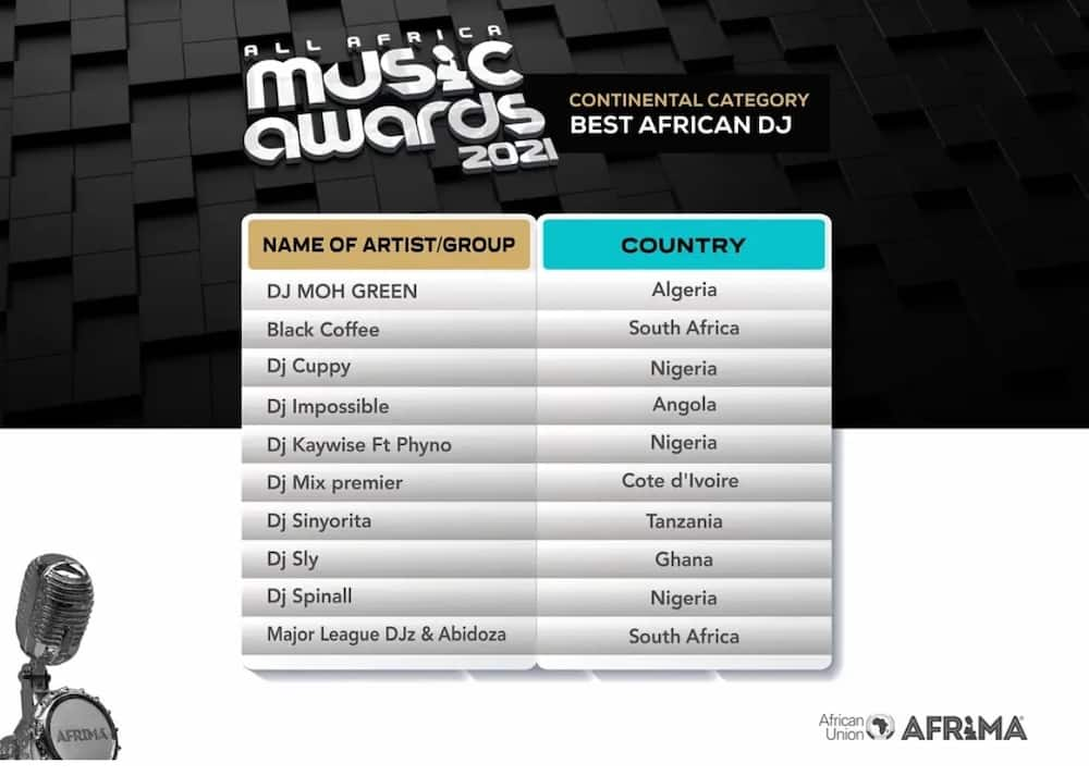 Ghana's DJ Sly sets enviable record with AFRIMA 2021 nomination