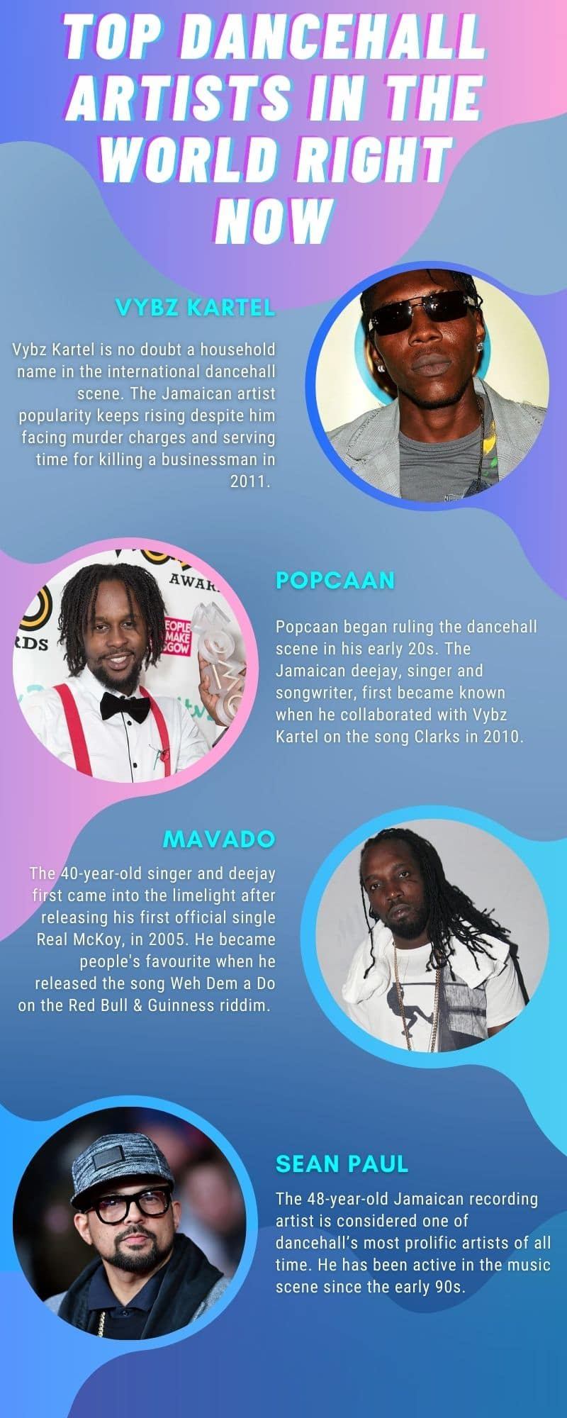 top dancehall artists in the world